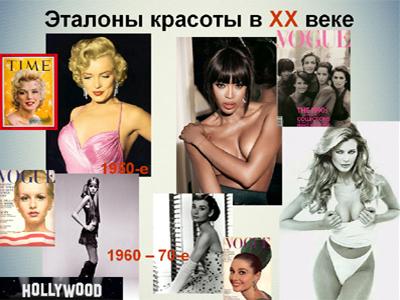 Женщины, которые изменили представление о красоте в ХХ веке
